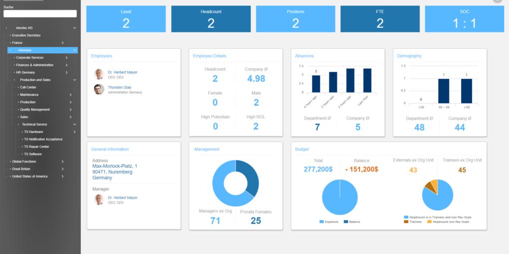 EMZ Partners tätigt Co-Investment am HR-Softwareunternehmen Ingentis